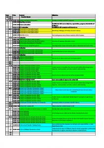 Date Time Content Objectives 11 12 S Travel to Naruto 13 S 11 14 ...