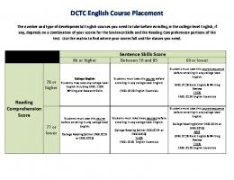 DCTC English Course Placement