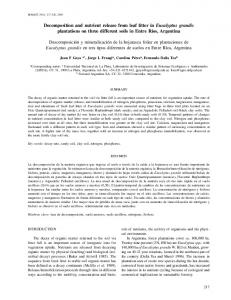Decomposition and nutrient release from leaf litter in ... - SciELO