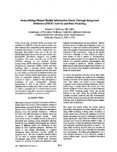 Demystifying Mental Health Information Needs ThroughIntegrated