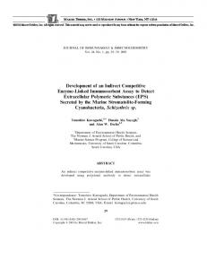 Development of an Indirect Competitive Enzyme-Linked ...