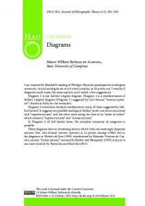 Diagrams - The University of Chicago Press: Journals