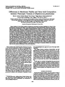 Differences in Membrane Fluidity and Fatty Acid Composition between ...