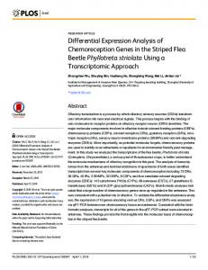 Differential Expression Analysis of Chemoreception Genes in the