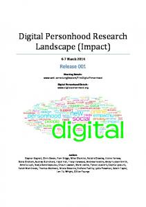 Digital Personhood Research Landscape (Impact) - Well Sorted