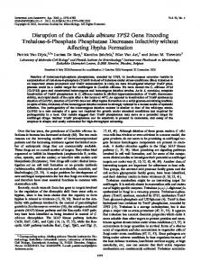 Disruption of the Candida albicans TPS2 Gene Encoding Trehalose-6 ...