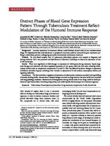 Distinct Phases of Blood Gene Expression Pattern ... - Oxford Journals