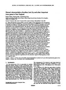 Diurnal characteristics of surface level O3 and ... - Wiley Online Library