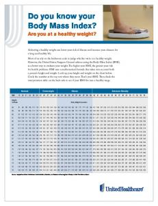 Do you know your Body Mass Index? - Uhctogether.com