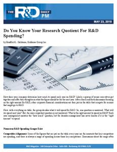 Do You Know Your Research Quotient For R&D Spending?