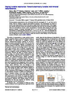 Doping tunable resonance: Toward electrically ... - AIP Publishing