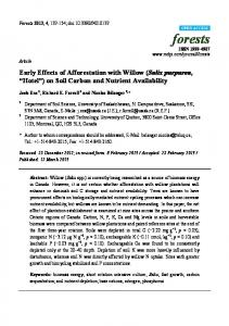 Early Effects of Afforestation with Willow - MDPI