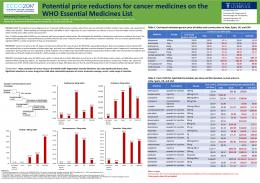 ECCO Potential price reductions for cancer medicines ...