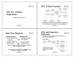 eec 521 software engineering data flow diagrams dfd a basic - Software Engineering Data Flow Diagram