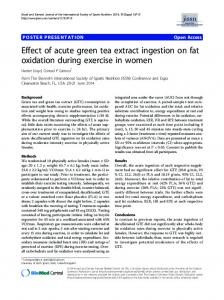 Effect of acute green tea extract ingestion on fat ... - Springer Link