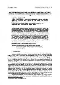Effect of annealing time and temperature on structural, optical and ...