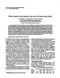Effect of basalt on the burnability of raw meal of Portland cement clinker