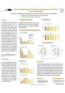 Effect of different types of carboxylmethylcellulose on ...