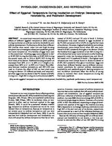 Effect of Eggshell Temperature During Incubation on Embryo ...