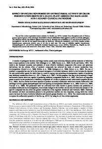 Effect of incubation period on antibacterial activity of ...