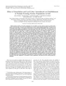 Effect of Inoculation and Leaf Litter Amendment on Establishment of ...