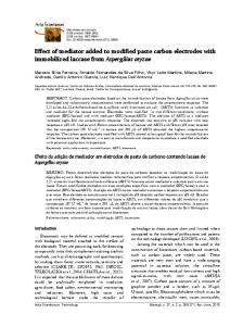 Effect of mediator added to modified paste carbon electrodes with