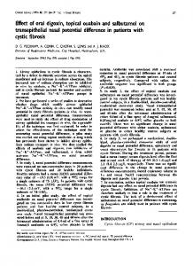 Effect of Oral Digoxin, Topical Ouabain and