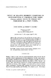 Effect of relative humidity conditions on ... - Springer Link