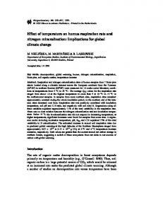 Effect of temperature on humus respiration rate and ... - Springer Link
