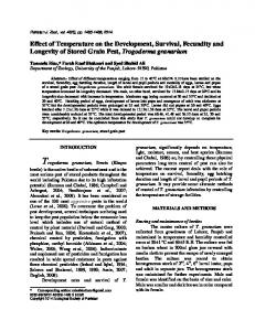 Effect of Temperature on the Development, Survival, Fecundity and