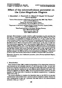 Effect of the microturbulence parameter on the Color ...