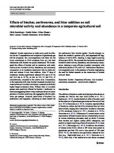 Effects of biochar, earthworms, and litter addition on soil microbial ...