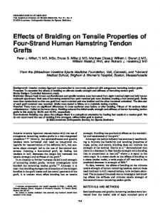 Effects of Braiding on Tensile Properties of Four ... - SAGE Journals
