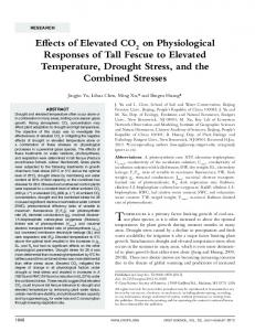 Effects of Elevated CO on Physiological Responses of