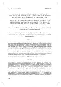 effects of inorganic fertilizers and rhizobial inoculation on ... - SciELO