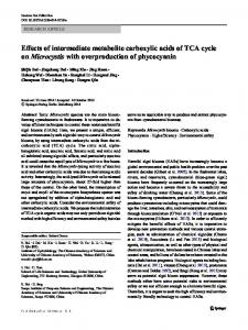Effects of intermediate metabolite carboxylic acids of TCA cycle on ...