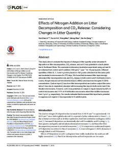 Effects of Nitrogen Addition on Litter Decomposition and CO2 Release