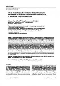 Effects of oocyte quality, incubation time and ...