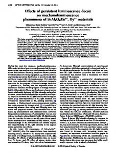 Effects of persistent luminescence decay on ... - OSA Publishing