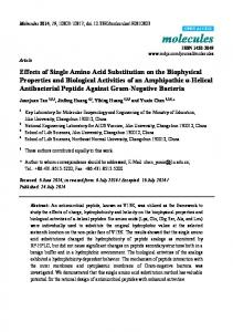 Effects of Single Amino Acid Substitution on the Biophysical ... - MDPI