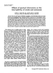 Effects of spectral alternation on the intelligibility of ... - Springer Link