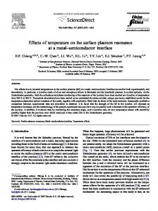 Effects of temperature on the surface plasmon