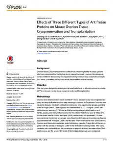 Effects of Three Different Types of Antifreeze Proteins on ... - PLOS