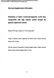 Electronic Supplementary Information Fabrication of hollow Cu2O ...