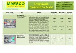 Energy Audit Equipment For Rental