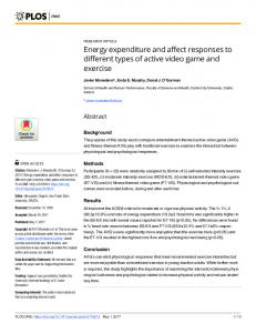 Energy expenditure and affect responses to different types of ... - PLOS