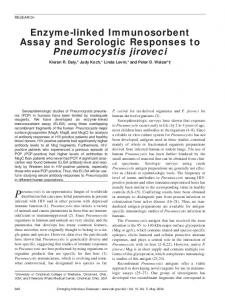 Enzyme-linked Immunosorbent Assay and Serologic Responses to ...
