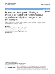 Erratum to: Linear growth faltering in infants is ... - Microbiome