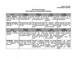 ERT 423 Final Year Project Rubric Assessment For Proposal ... - Portal