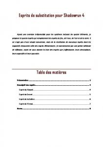 Esprits de substitution pour Shadowrun 4 Table ... - Shadowforums